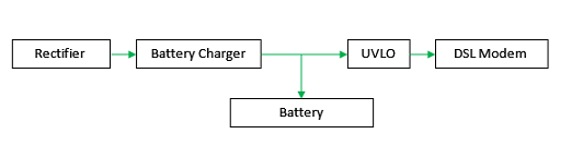 Block Diagram of Mini UPS - AC Mains Present