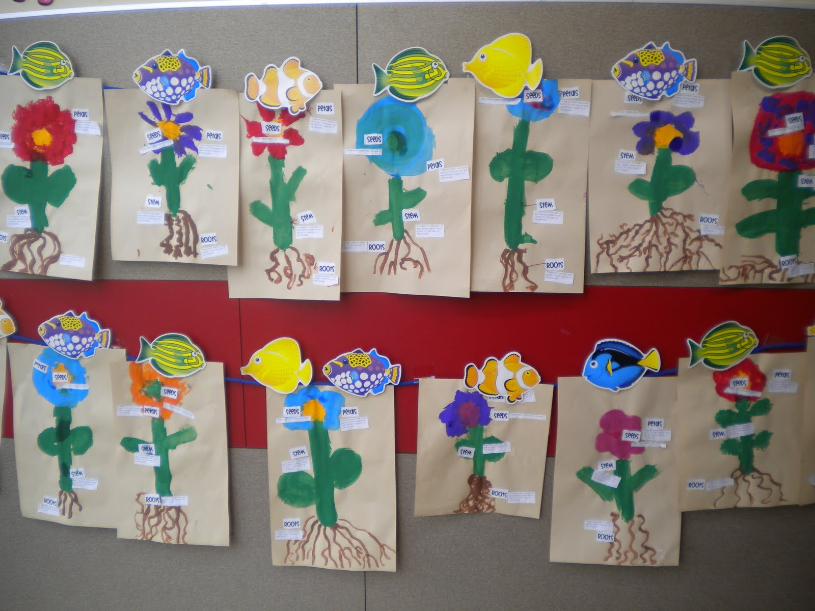 Parts Of A Plant Worksheet For Kindergarten Activity