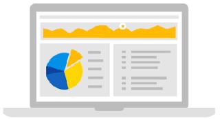 Google Analytics dapat meningkatkan kinerja AdSense Anda