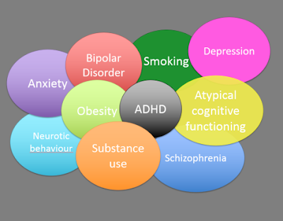 adhd,what is adhd,adhd test,adhd symptoms,adhd kids,what is,adhd in adults,adhd definition,adhd medications,adult