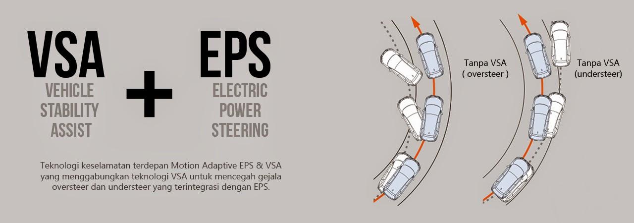 VSA + EPS