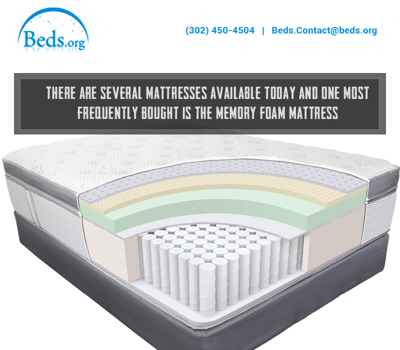 best online mattress beds reviews there are several mattresses available today and one most. Black Bedroom Furniture Sets. Home Design Ideas