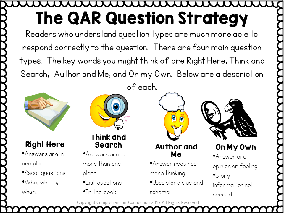 qar strategy handout Explore patricia claybaugh's board qar lessons on pinterest  the purpose of teaching the qar strategy is to  i don't think i would use this as a handout.