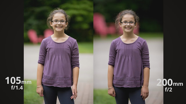 Nikon 105mm f/1.4E:  Review & Nikon 200 f/2 Comparison