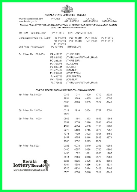 KERALA LOTTERY RESULTS TODAY-14-02-2019-Karunya-Plus-KN-252