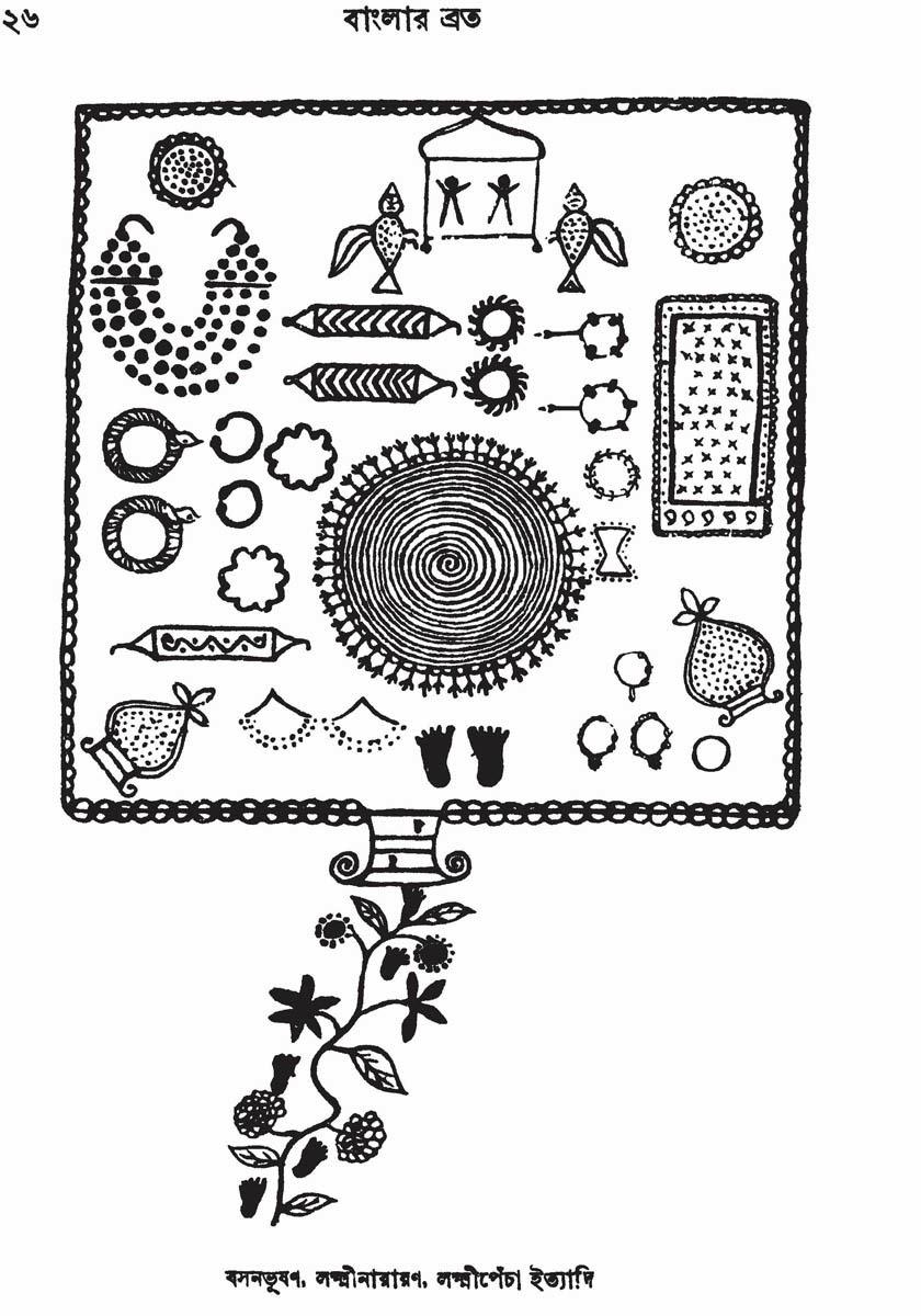 Alpona motif from Banglar Brata - Abanindranath Tagore