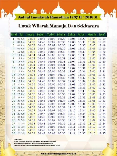 Jadwal Imsakiyah Mamuju Ramadhan 1437 H