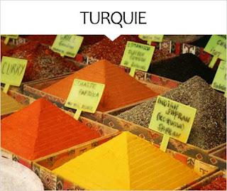 My Travel Background : Voyage Asie Turquie