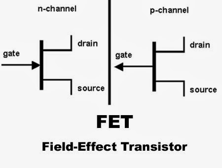 Pengertian FIELD EFFECT TRANSISTOR dan MOSFET