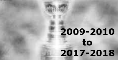 NHL Playoff Success: 2009-2010 to 2017-2018