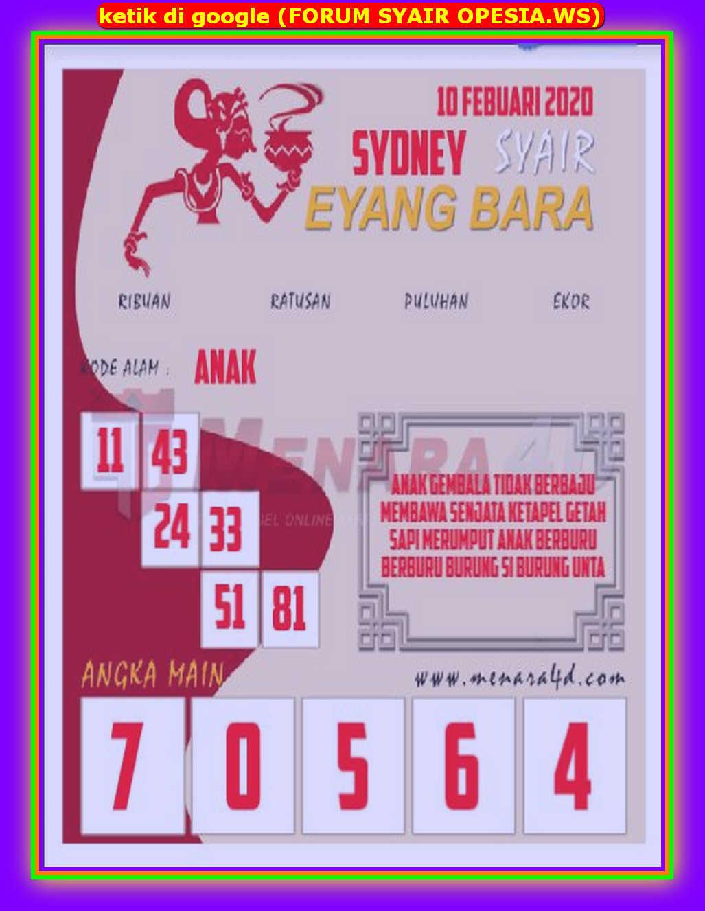 Kode syair Sydney Senin 10 Februari 2020 64