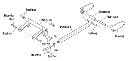 you can either lengthen the push rod that hit first or shorten the push rod  that hit second  loosen the nut on the eye bolt and turn either way to  achieve