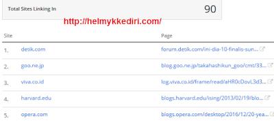 Cara melihat jumlah backlink blog