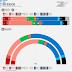 GREECE <br/>Alco poll | December 2017