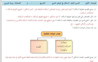 مصادر الطاقه في الوطن العربي للصف الخامس