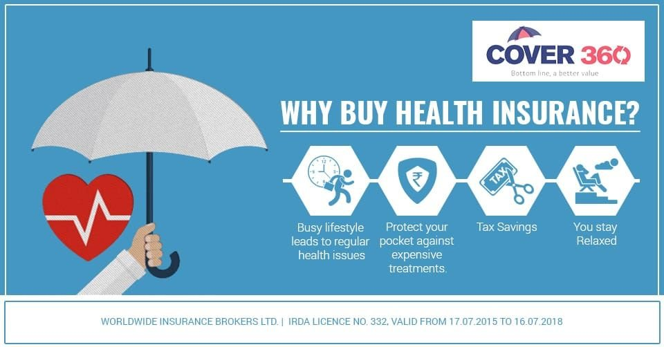 Best Health Insurance Policy India