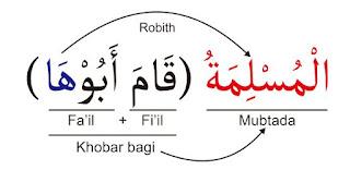 Terlebih dahulu mari kita semua memuji Allah atas segala karunia dan anugerah Mubtada Khobar | Contoh Dalam Al Quran | Nahwu Praktis