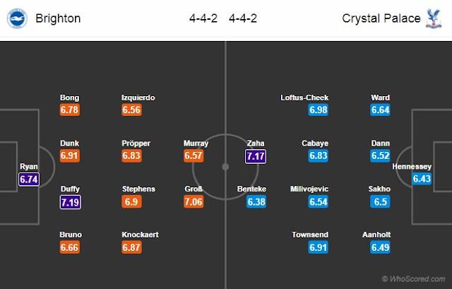 Nhận định - Soi kèo: Brighton vs Crystal Palace