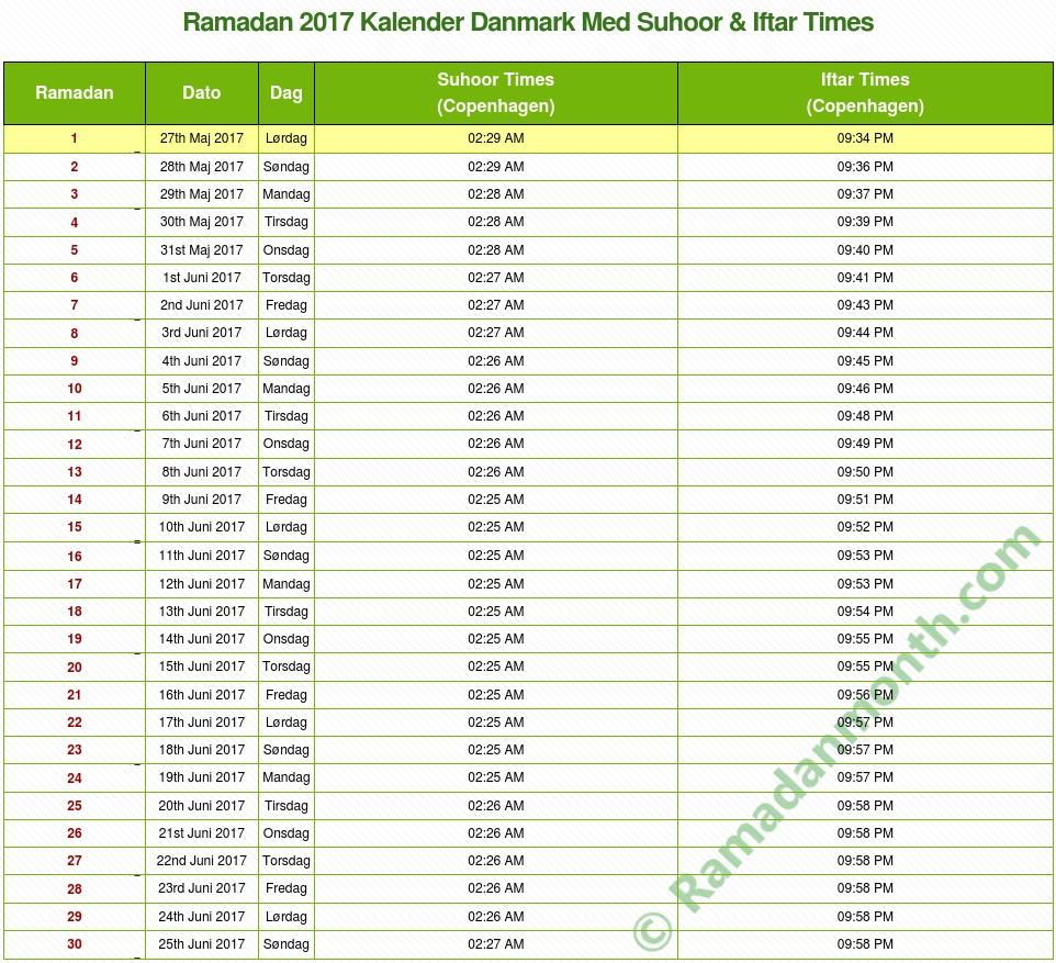 Ramadan kalender 2018 Danmark