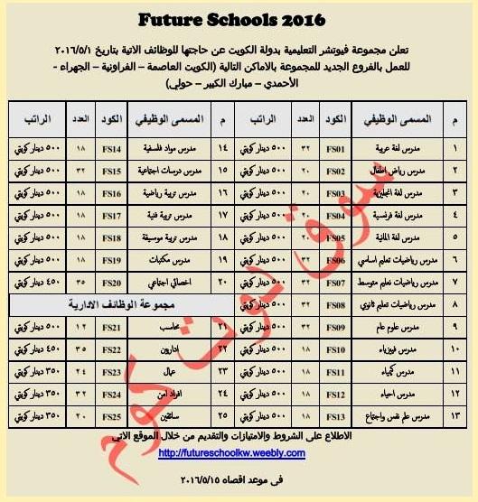 للكويت - مدرسين ومدرسات ومحاسبين واداريين وعمال وامن وسائقين راتب 500 دينار والتسجيل الكترونى