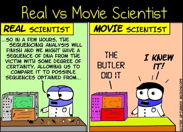 junk science articles