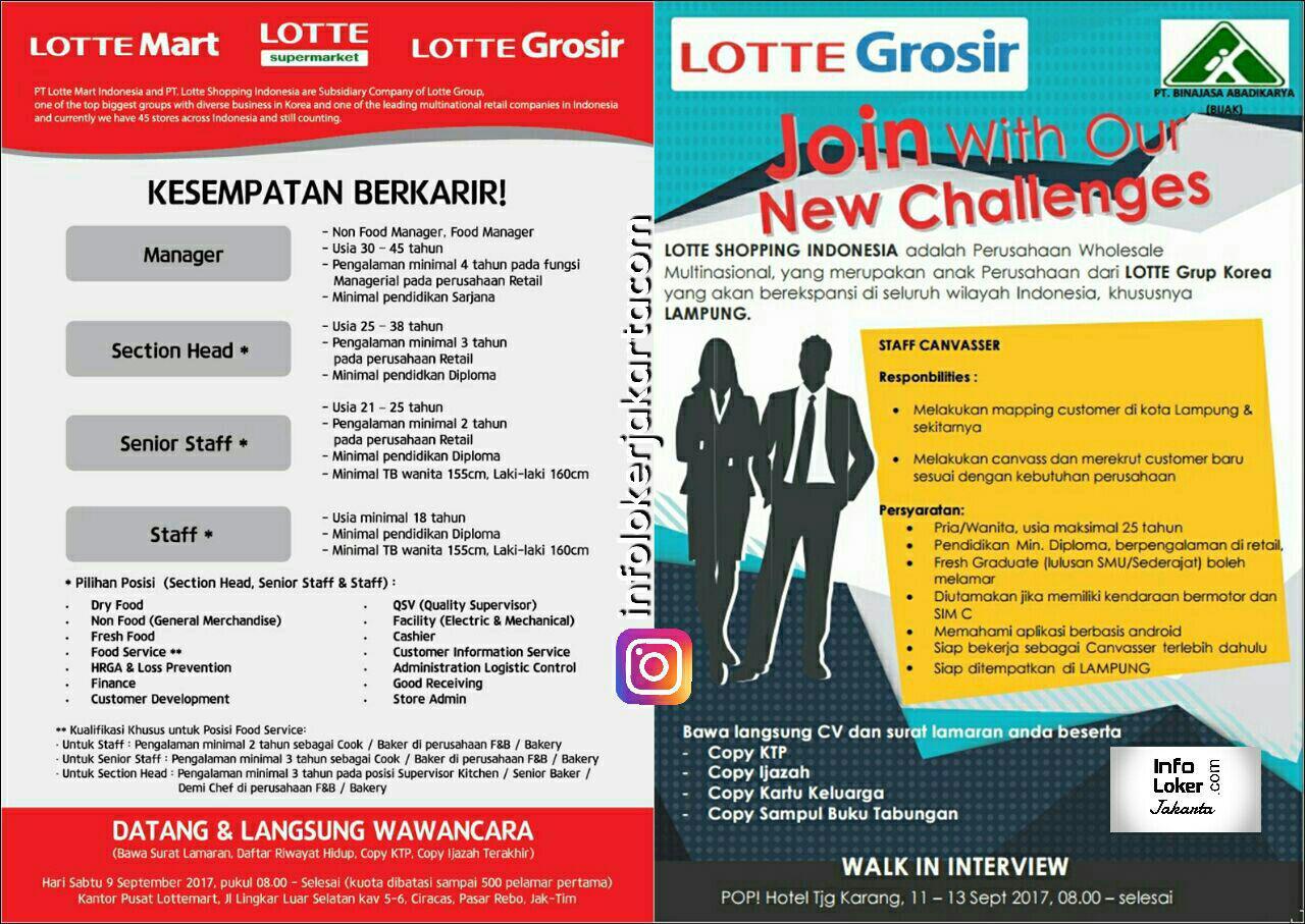 Lowongan Kerja Lotter Mart Jakarta Timur September 2017