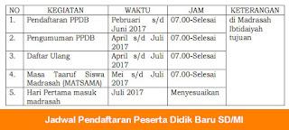 Jadwal Pendaftaran Peserta Didik Baru SD MI