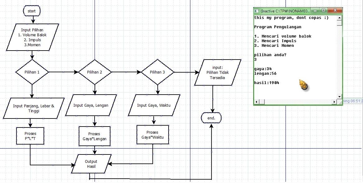 Unbelievable Membuat Flowchart C Algoritma Dan Flowchart