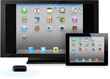 ialja ipad airplay mirroring and apple tv the new portable interactive white board that can. Black Bedroom Furniture Sets. Home Design Ideas