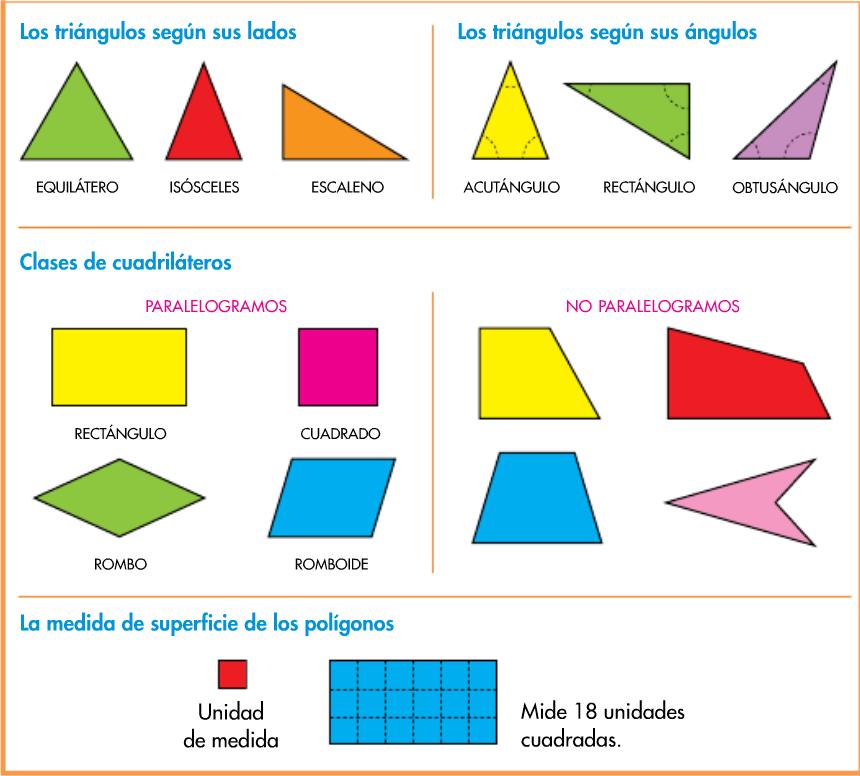 http://www.primerodecarlos.com/TERCERO_PRIMARIA/mayo/Unidad12/matematicas/actividades/resumen/index.html