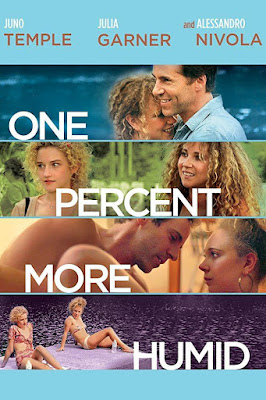One Percent More Humid 2017 Custom HDRip NTSC Dual Spanish 5.1