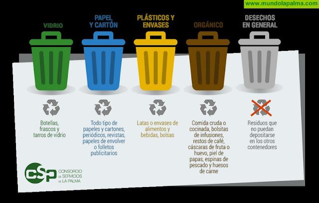 El Consorcio de Servicios recuerda una serie de buenas prácticas para la adecuada separación de residuos