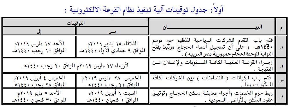 47d539615 Mit3mr ميت غمر in Mit Ghamr, ميت غمر دقهلية - الموقع الرسمي لمدينة ...