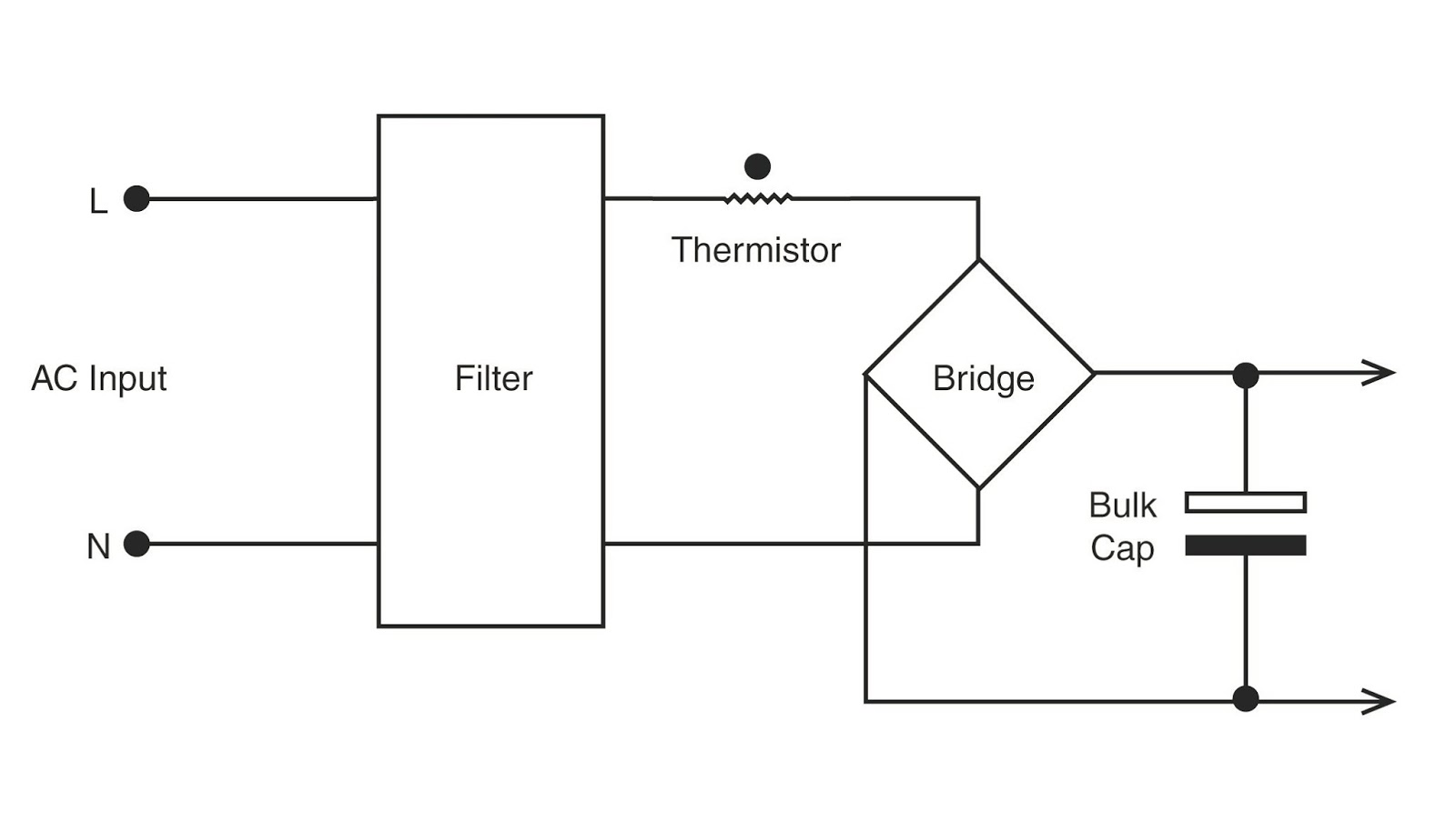 Power Topics For Power Supply Users Inrush Currents Amp External Fusing On Power Supplies