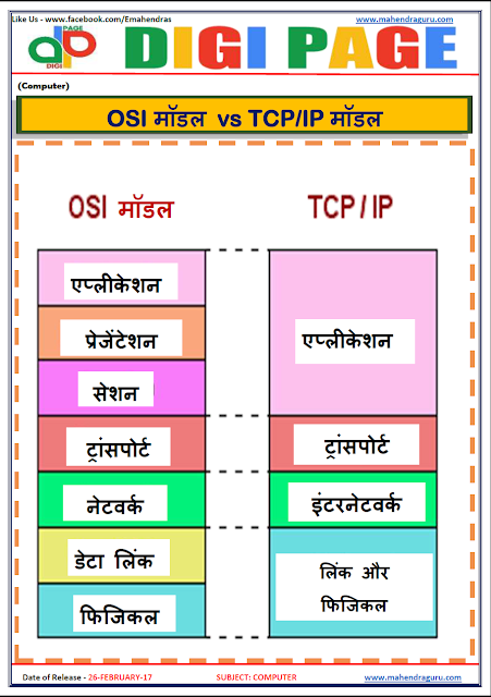 DP | OSI vs TCP/IP | 26 - FEB - 17