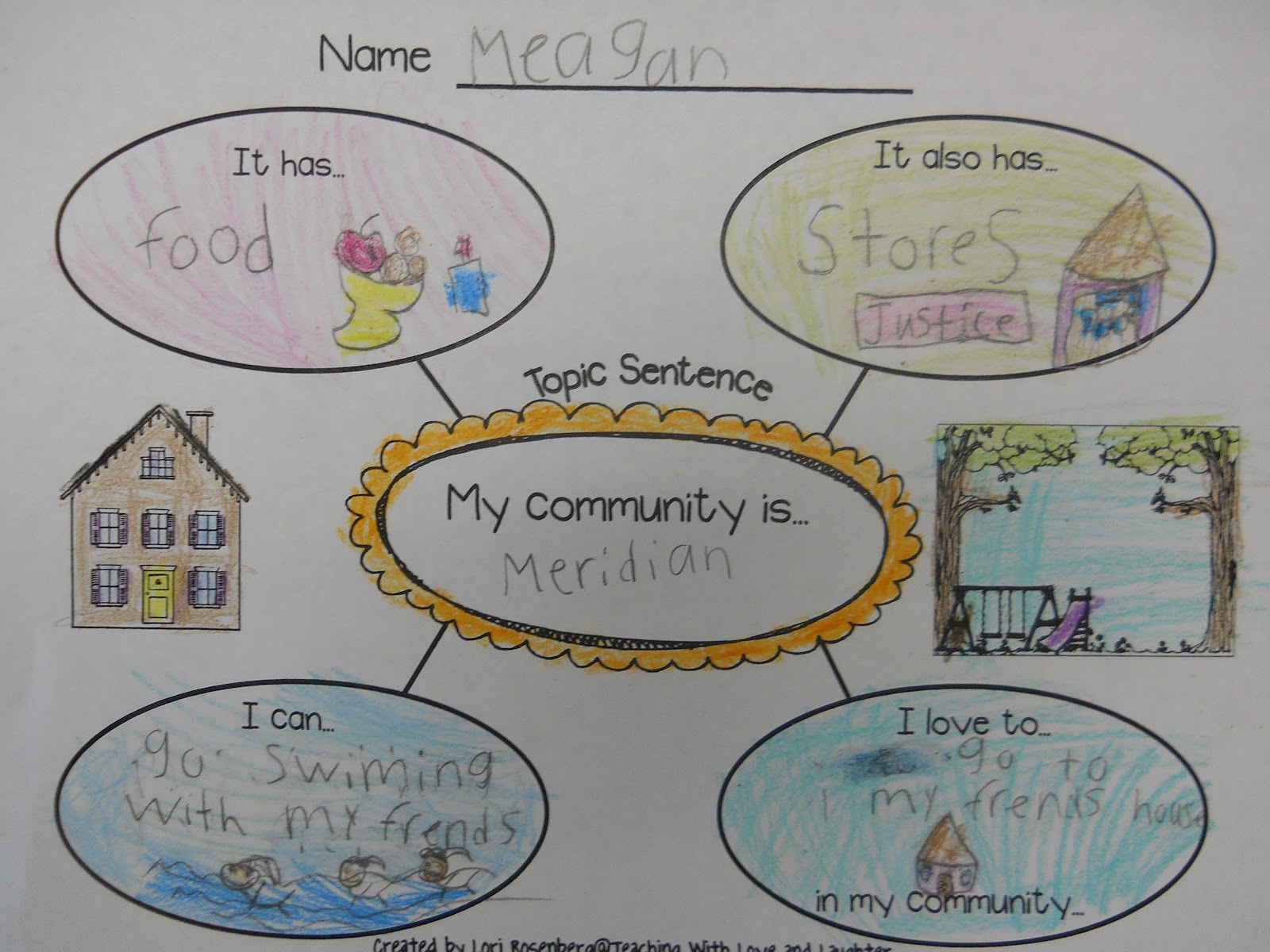 Mrs T S First Grade Class First Grade Communities Project