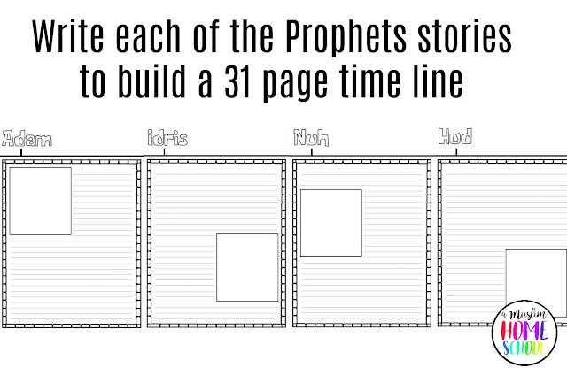 printable story time line to record the stories of the Prophets
