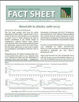 Homicide in Alaska, 1986–2015