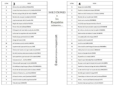 Cursos Y Recursos Dinamicas Para La Catequesis O La Clase De Religion
