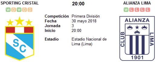 Sporting Cristal vs Alianza Lima en VIVO