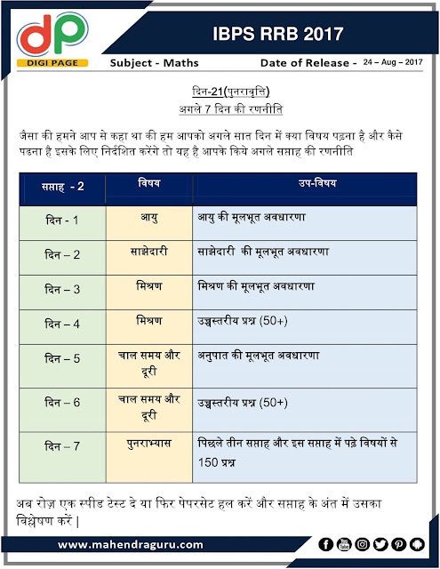 DP   Strategy Plan for IBPS RRB Day - 21   24 - August - 17