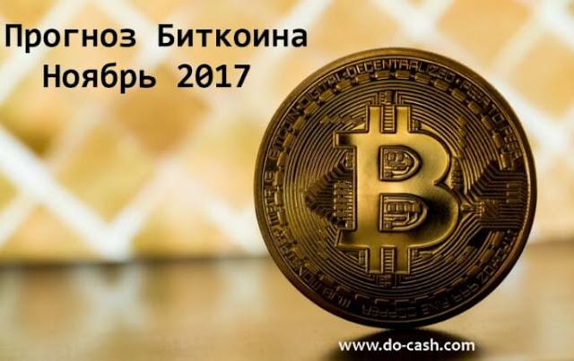 Курс биткоина 2017