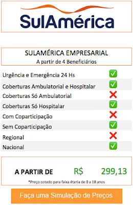 Planos de Saúde Empresarial Sulamérica