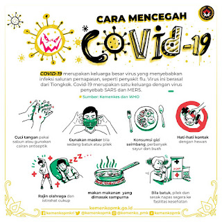 Cara Pencegahan Covid19