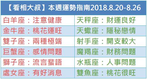 【看相大叔】十二星座本週運勢指南2018.8.20-8.26