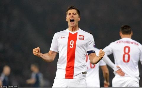 Chân sút của đội tuyển Ba Lan