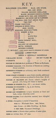 1892 Goads Atlas Key