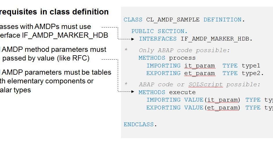 SAP ABAP Central: ABAP Managed Database Procedure- Data Preview