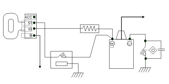 ini fungsi ballast resistor pada ignition coil