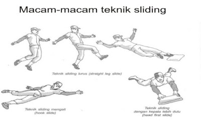 macam macam teknik sliding (softball)